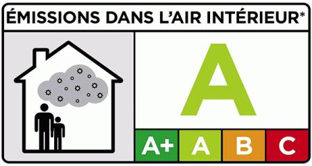 Air intérieur